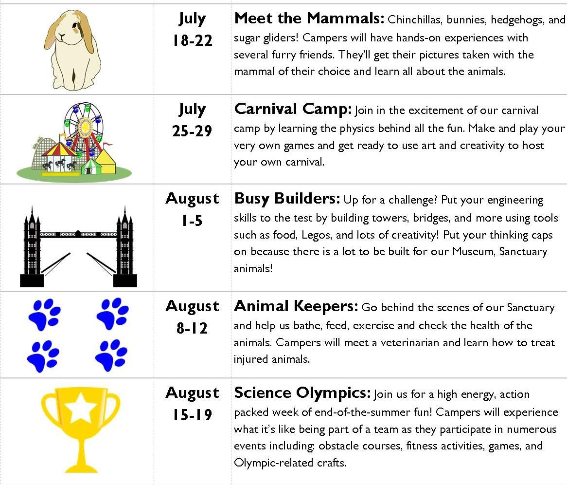 Summer Camp: Meet the Mammals @  |  |