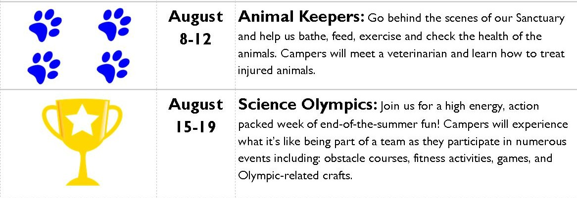 Summer Camp: Animal Keepers @  |  |